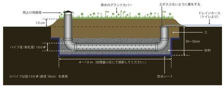 gardenbed_yoko.jpg